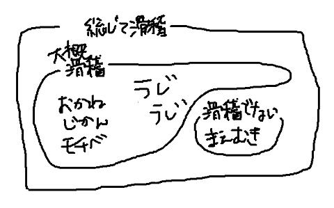 f:id:shirokuro_044:20210905212918p:plain
