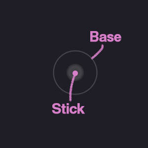 BaseとStickの位置関係図