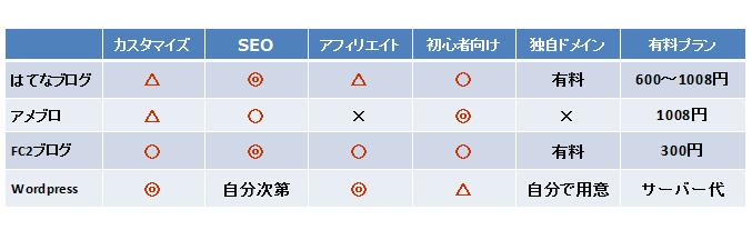 f:id:shiromatakumi:20151029212649p:plain