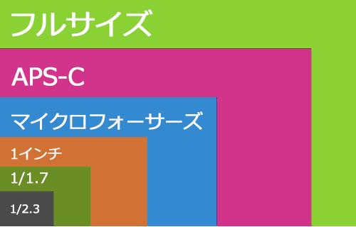 f:id:shiromatakumi:20151123011114p:plain