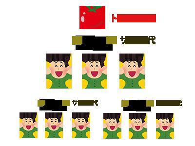 f:id:shiromatakumi:20160207214051p:plain