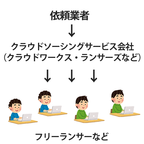 f:id:shiromatakumi:20160301135335p:plain