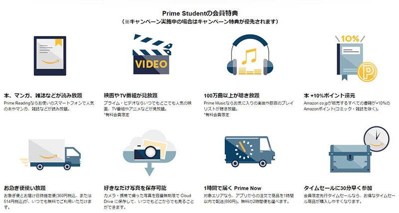 特典がお得に利用できる「Prime Student(Amazon Student)」