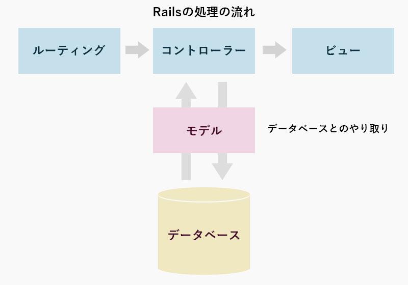 f:id:shiromatakumi:20180220191327j:plain
