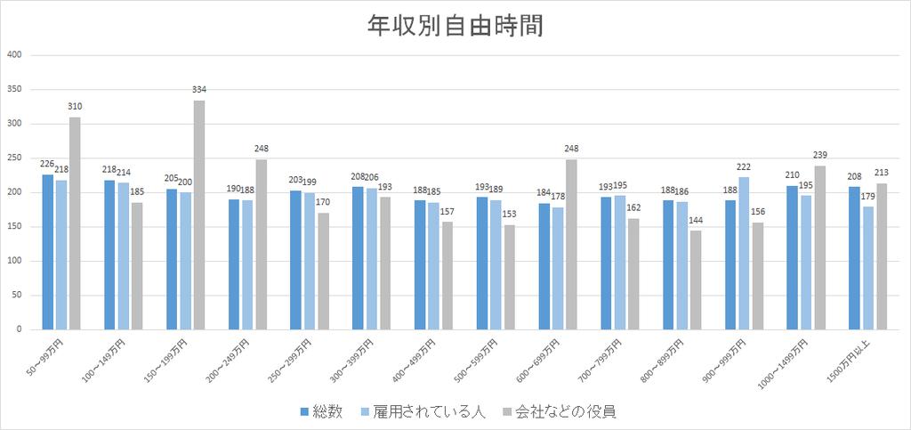 f:id:shiromatakumi:20180927205419p:plain