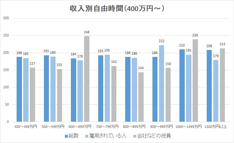 f:id:shiromatakumi:20180927205424p:plain