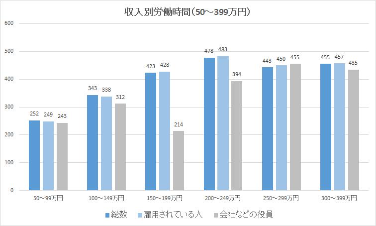 f:id:shiromatakumi:20180927205428p:plain
