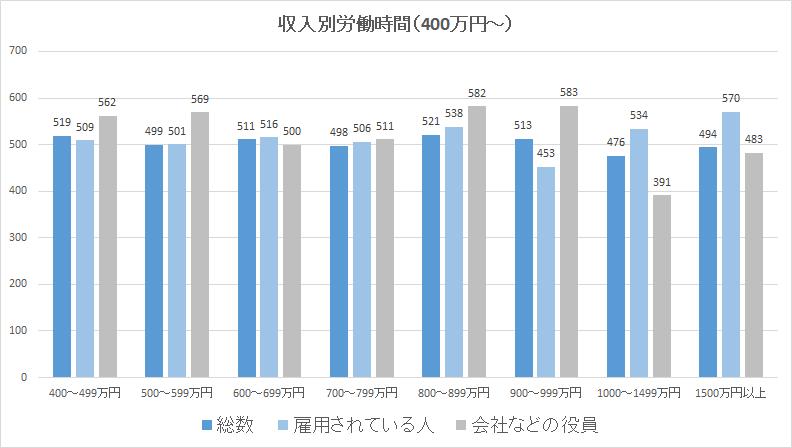 f:id:shiromatakumi:20180927205627p:plain