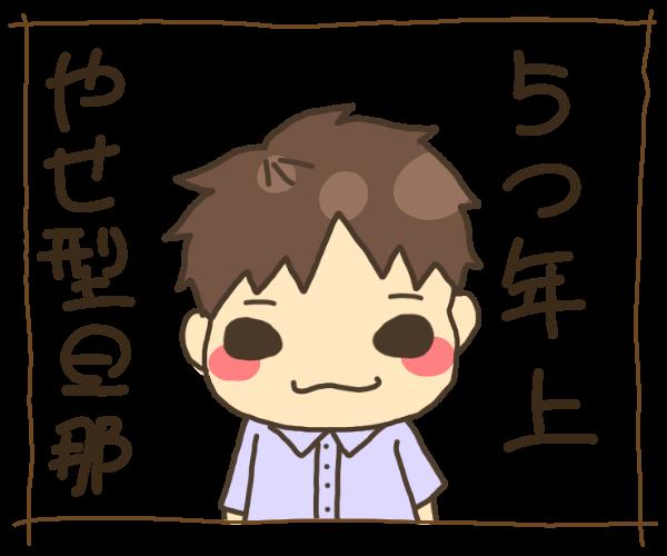 f:id:shiromeryo:20180622194114p:plain