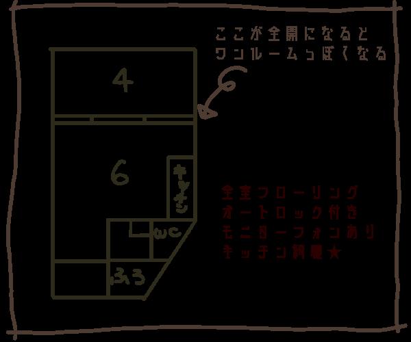f:id:shiromeryo:20180623222334p:plain
