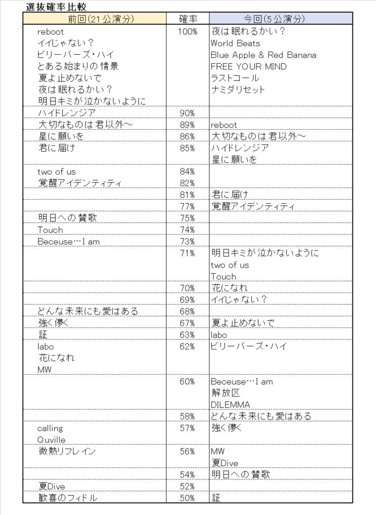 f:id:shiromoufu:20170913211230p:plain