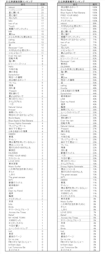 f:id:shiromoufu:20170913212158p:plain
