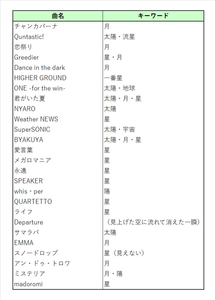 f:id:shiromoufu:20180211114732p:plain