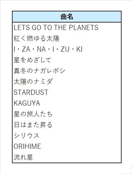 f:id:shiromoufu:20180211114735p:plain