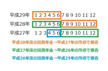f:id:shironegu:20170815000350j:plain
