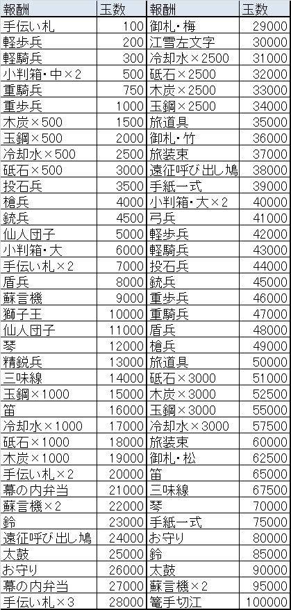 f:id:shironegu:20170815232727j:plain