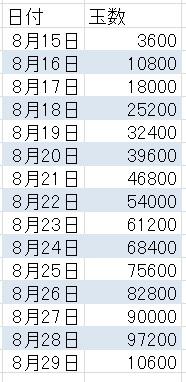 f:id:shironegu:20170815232845j:plain