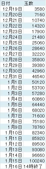 f:id:shironegu:20171221213458j:plain
