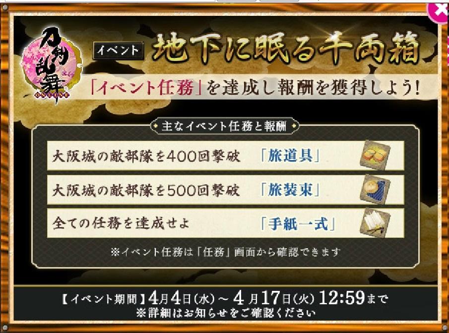 f:id:shironegu:20180408235945j:plain