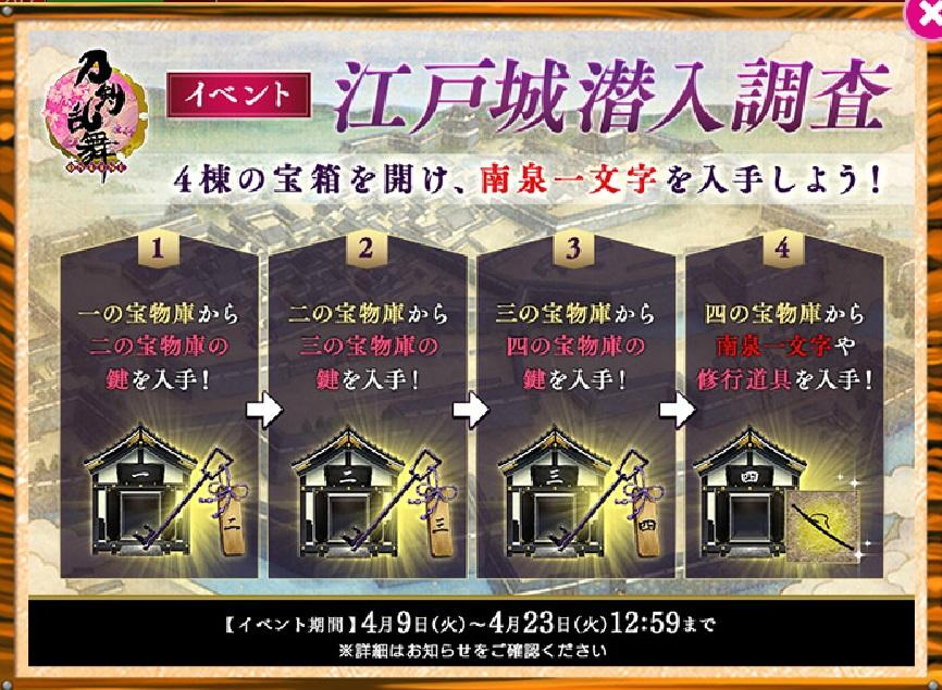 f:id:shironegu:20190409190121j:plain