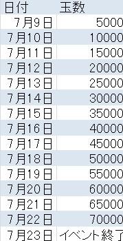 f:id:shironegu:20190713221731j:plain