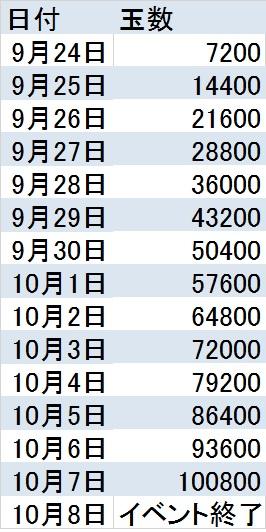 f:id:shironegu:20190926205513j:plain