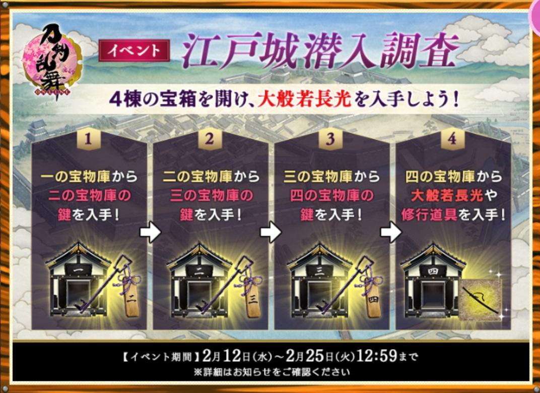 f:id:shironegu:20200218225647j:plain