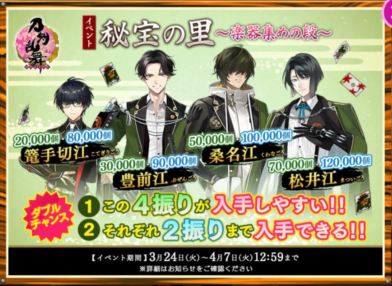 f:id:shironegu:20200327005951p:plain