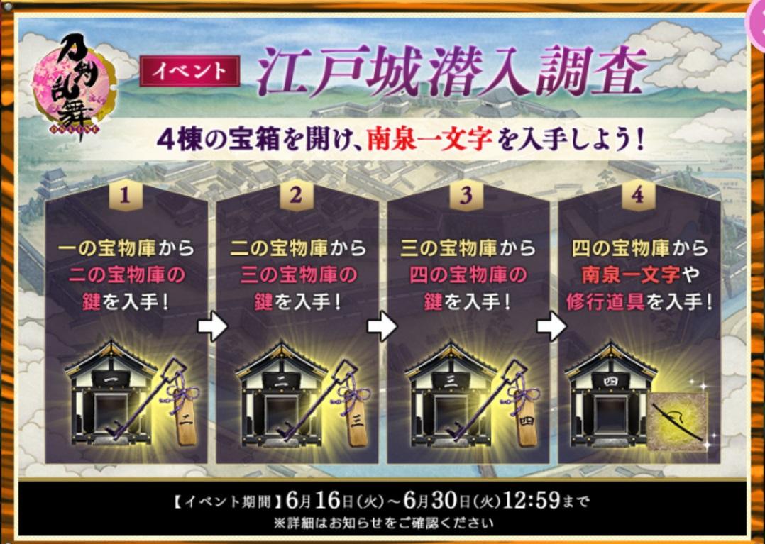 f:id:shironegu:20200628123125j:plain