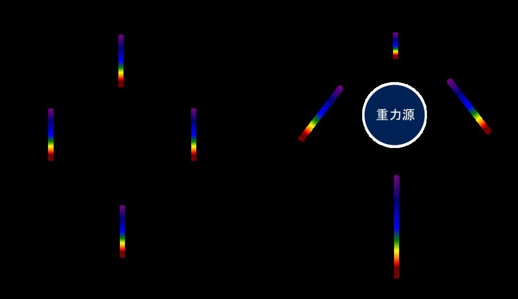 f:id:shironetsu:20170308191809p:plain:w600