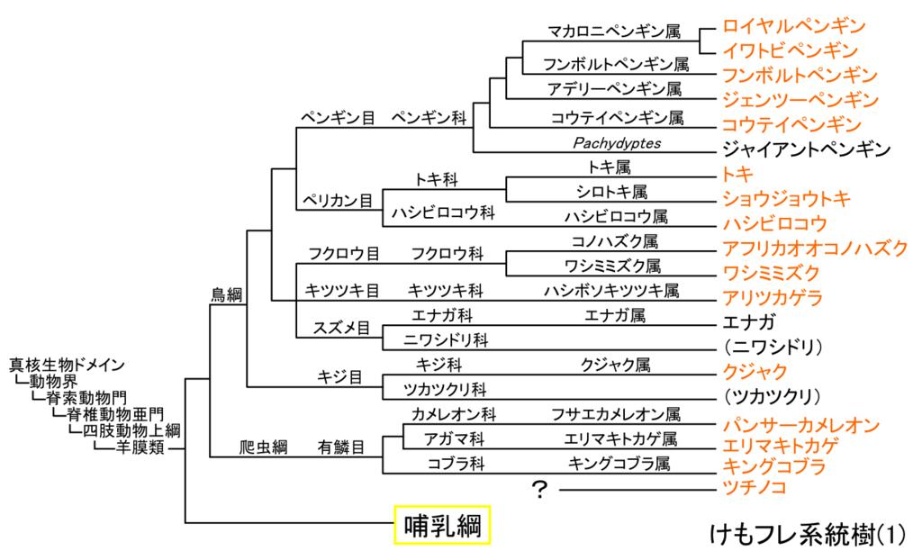 f:id:shironetsu:20170419024137p:plain