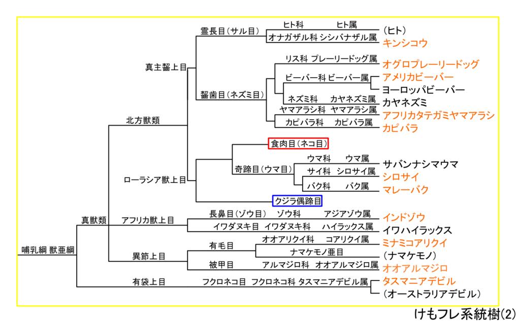 f:id:shironetsu:20170419024204p:plain