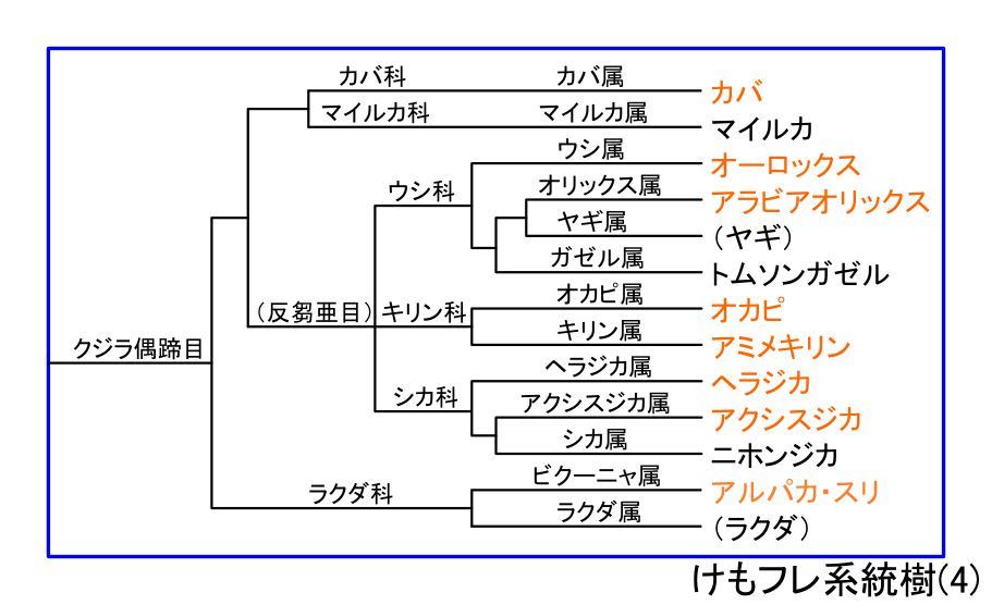 f:id:shironetsu:20170419024240p:plain