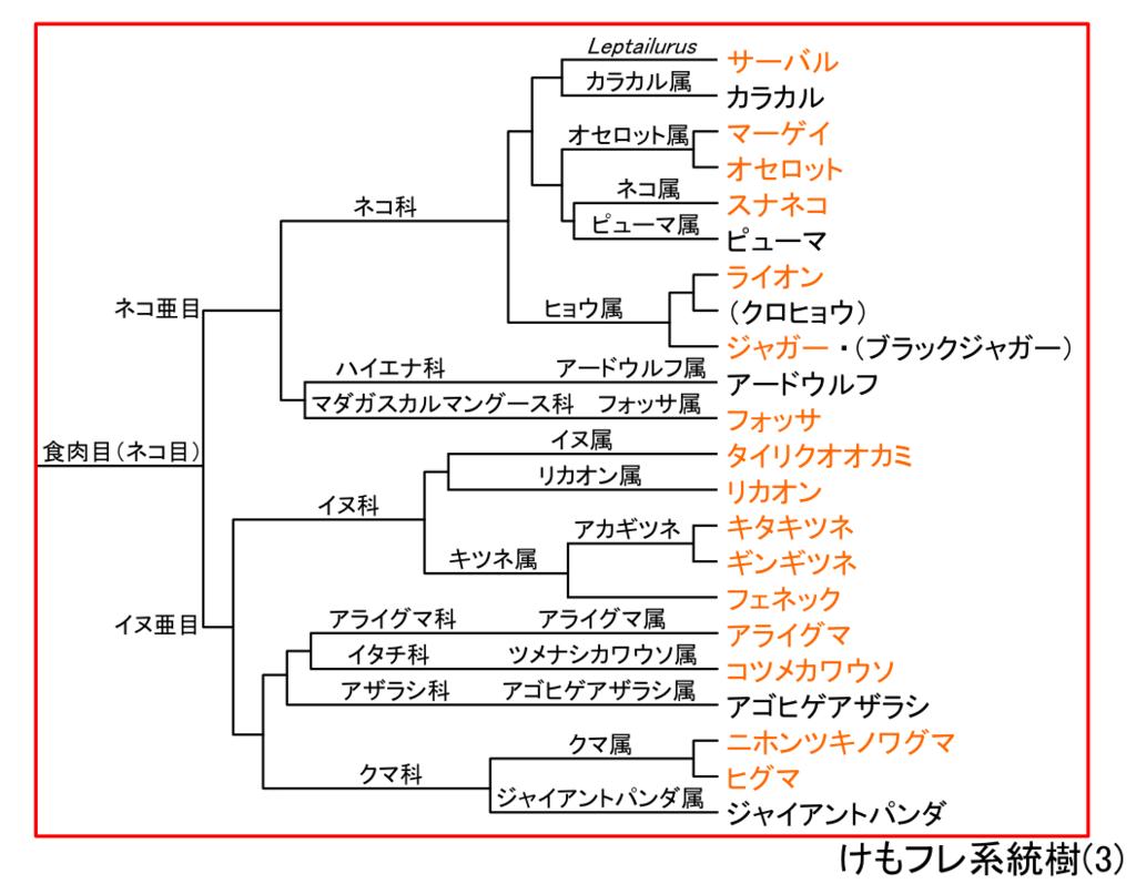 f:id:shironetsu:20170423023814p:plain