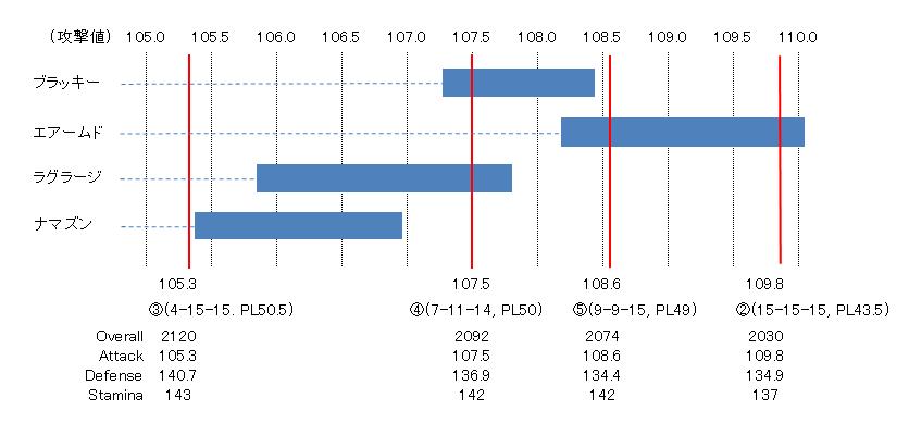 f:id:shirosilph:20210228161949p:plain