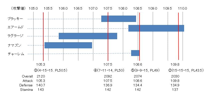 f:id:shirosilph:20210228162058p:plain
