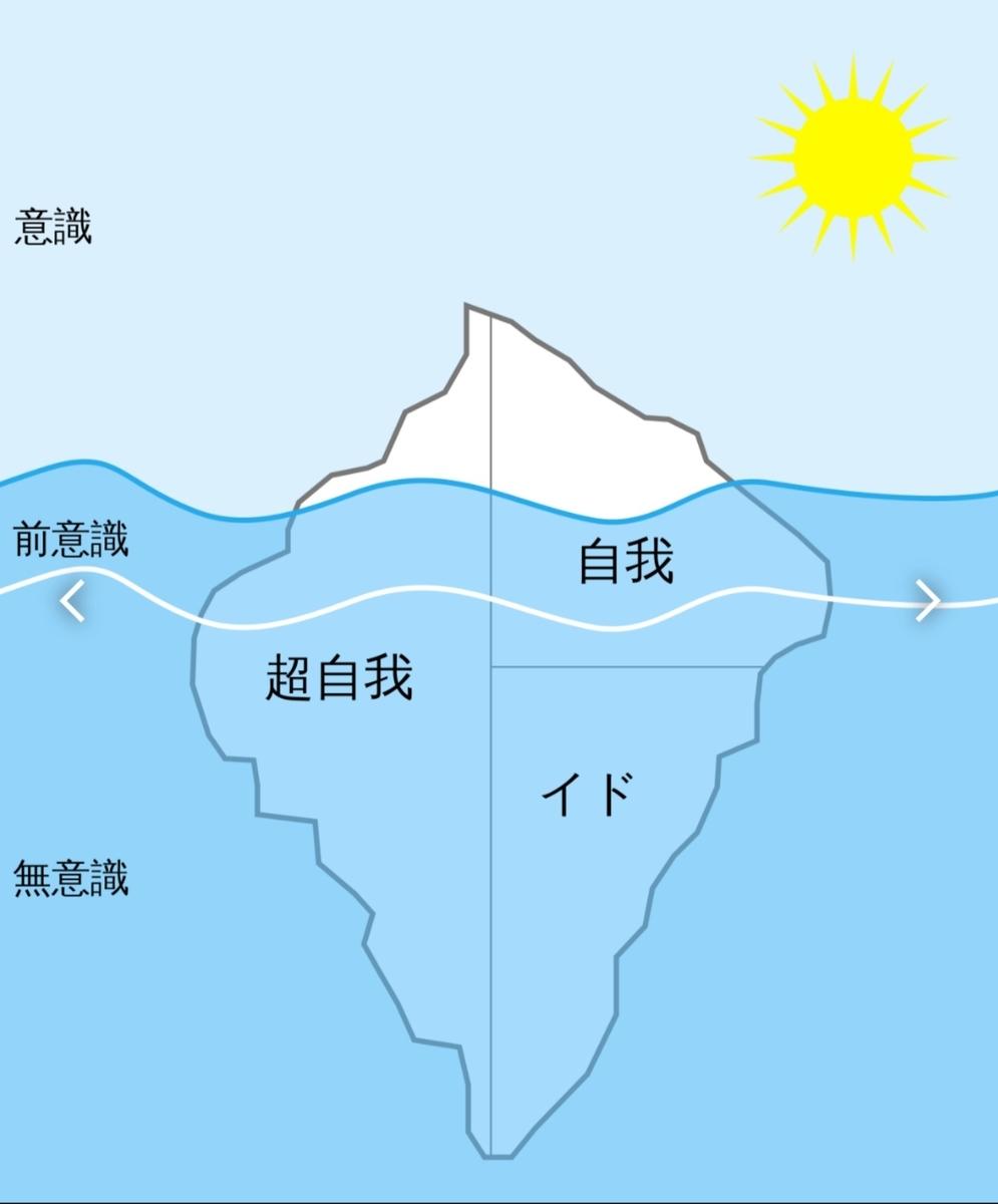 f:id:shirosuke0214-pr-tomo:20201123121506j:plain