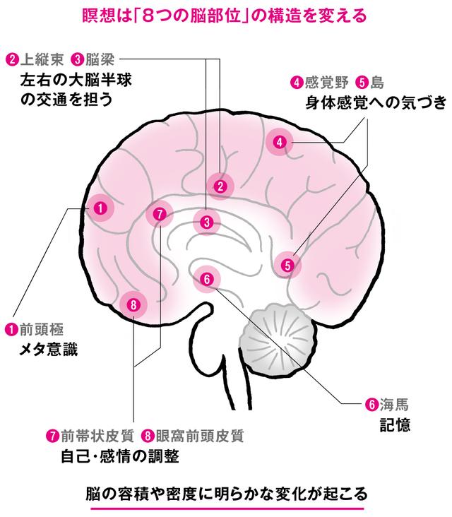 f:id:shirosuke0214-pr-tomo:20201207194342j:plain