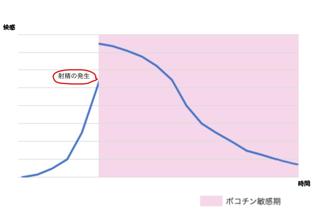 f:id:shirotodotei:20170225180636p:plain