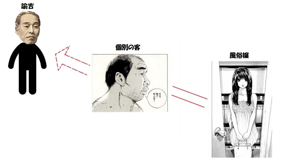 f:id:shirotodotei:20170419232721j:plain