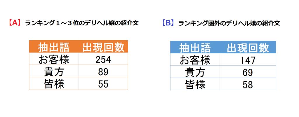 f:id:shirotodotei:20170819032620p:plain