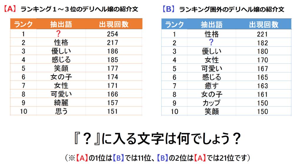 f:id:shirotodotei:20170819034619p:plain
