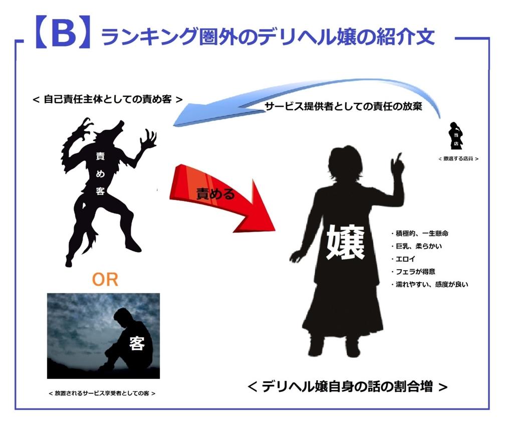 f:id:shirotodotei:20170902150602j:plain