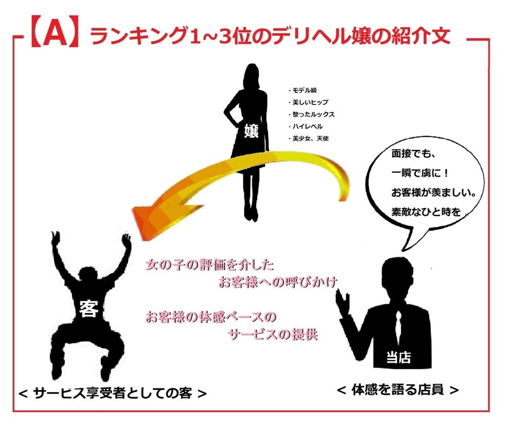 f:id:shirotodotei:20170902180601j:plain