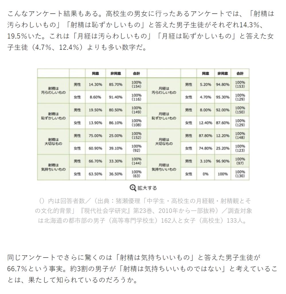 f:id:shirotodotei:20170907210511p:plain