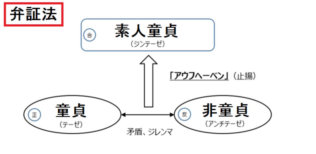 f:id:shirotodotei:20170909022227p:plain