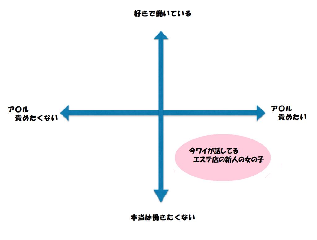 f:id:shirotodotei:20171118173819p:plain