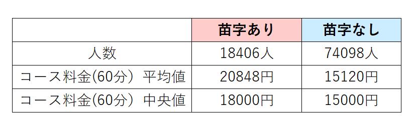f:id:shirotodotei:20180422210727p:plain