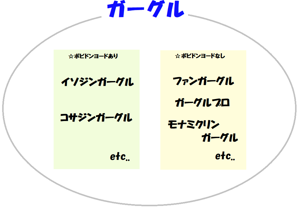 f:id:shirotodotei:20181021024615p:plain