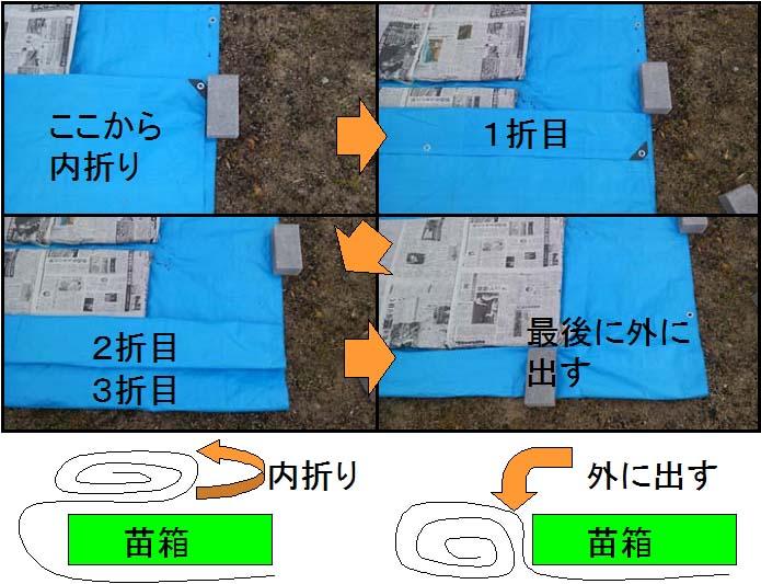 f:id:shirotofarm:20150604232129j:plain